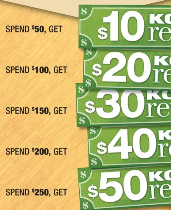 Alligator adventure coupons 2019